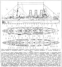 модель крейсера Аврора, чертёж