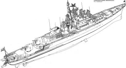 Модель корабля 1135 схема 1