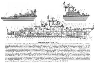 Модель корабля 1135 схема 3