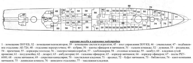 Модель корабля 1135 схема 4