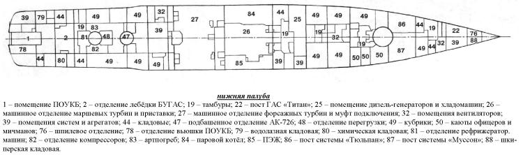 Модель корабля 1135 схема 6