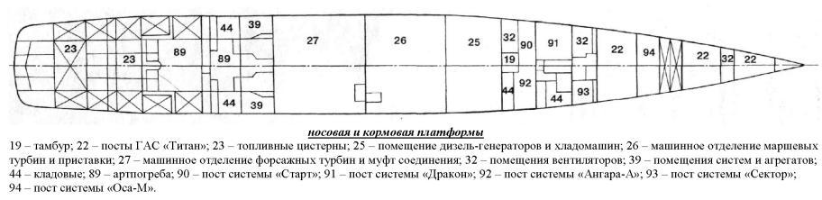 Модель корабля 1135 схема 7