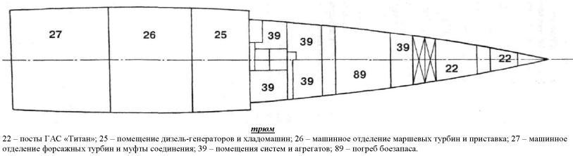 Модель корабля 1135 схема 8