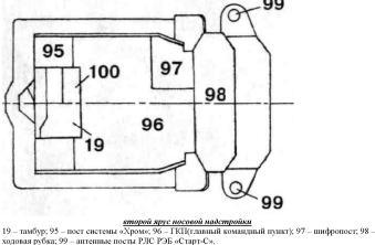 Модель корабля 1135 схема 9