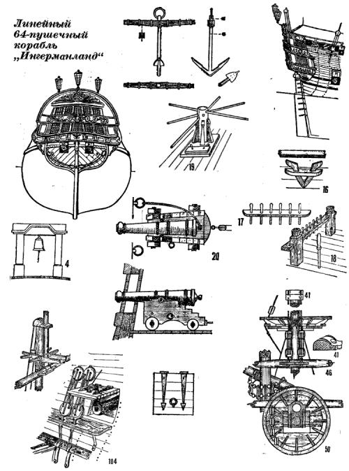 Деталировка корпуса корабля Ингерманланд