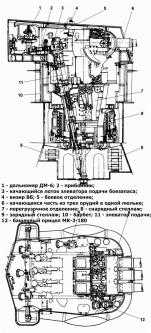 Модель крейсера Киров чертёж