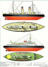 Схема готовой модели ледокола Красин. До и после реконструкции