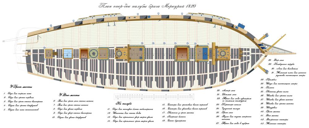 План палубы брига Меркурий