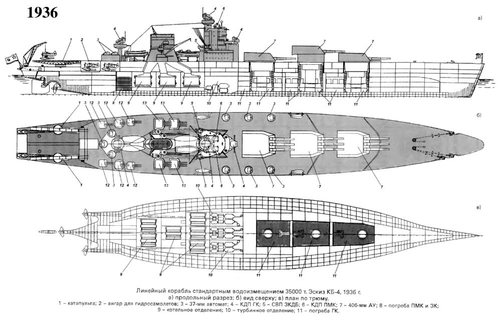 Модель корабля Советский Союз, проект 1936-1.