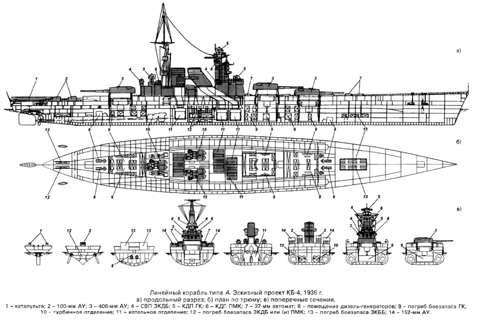 Модель линкора Советский Союз, чертёж 1936-2.