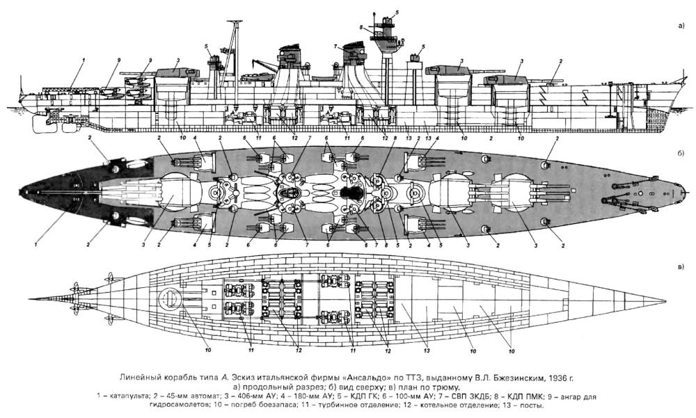 Модель линкора Советский Союз, эскиз 1936-4.
