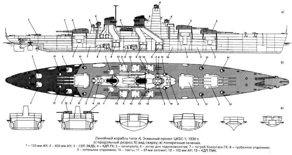Модель корабля Советский Союз 1936-5.