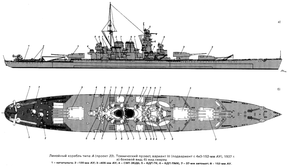 Модель линкора Советский Союз, проект 1937.