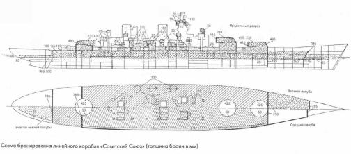 Чертёж модели корабля Советский Союз 3