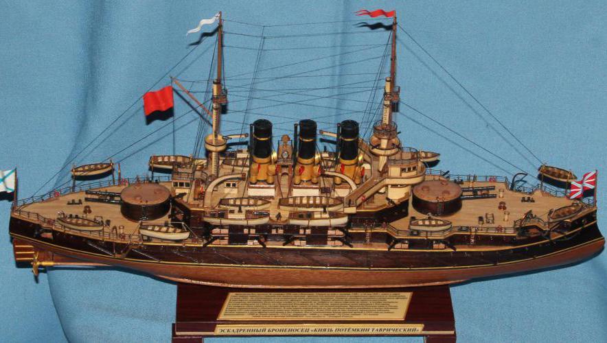 Модель броненосца Потёмкин. Бронирование.
