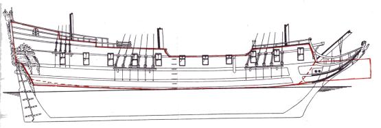 Расчёт выкройки борта фрегата Пётр и Павел