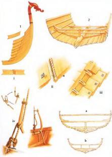 Клинкерная обшивка модели драккара - корабля викингов