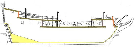 Переборки модели корабля
