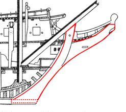 схема контура заготовки форштевня модели корабя