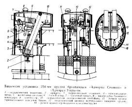 Чертёж броненосца Адмирал Ушаков, 11