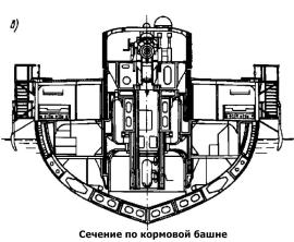 Чертёж броненосца Адмирал Ушаков, 9