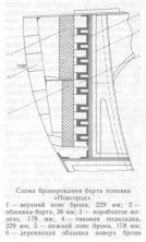 чертёж  броненосца Новгород 3