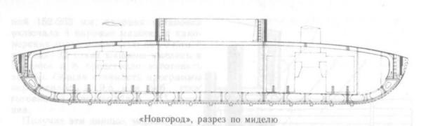 чертёж броненосца Новгород, разрез