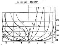 Чертёж модели броненосца Потёмкин. Корпус