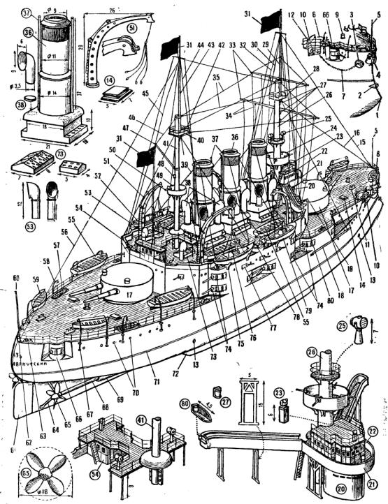 Схема модели корабля ЭБР Потёмкин. Общий вид