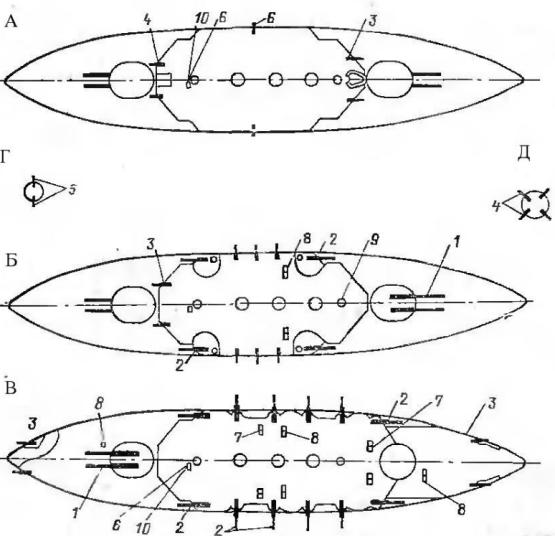 Чертёж модели корабля Потёмкин. Арт-план.