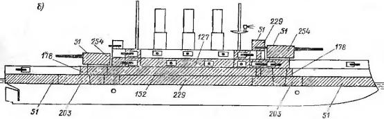 Схема модели корабля броненосец Потёмкин. Броня.