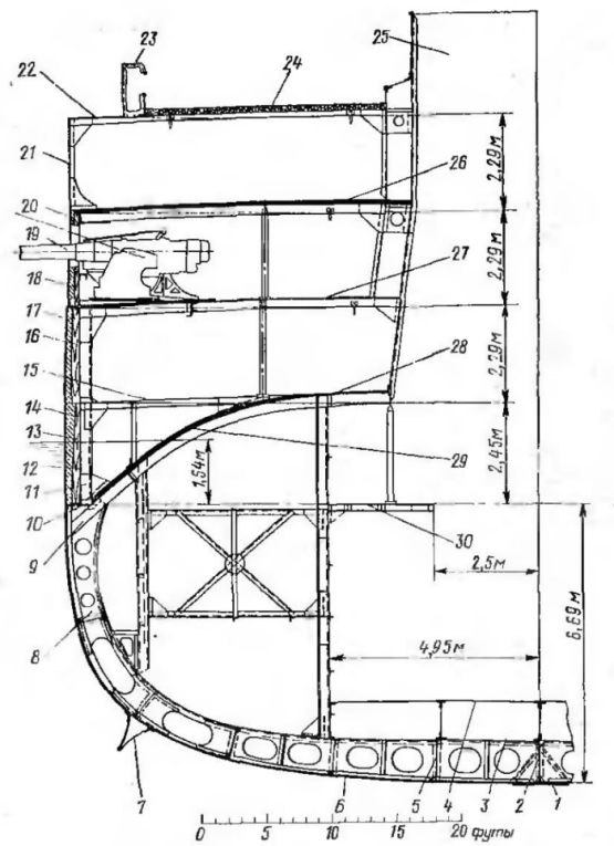 Схема модели корабля Потёмкин. Сечение.
