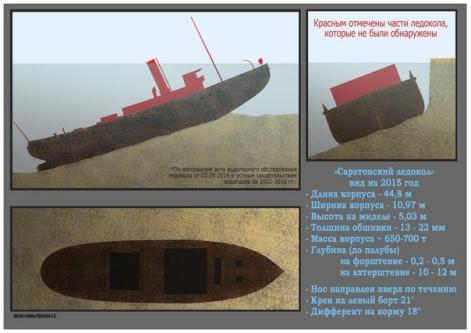 Схема затопления Саратовского ледокола.