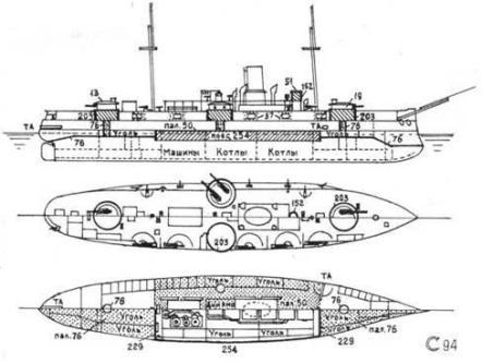 броня крейсера  Адмирал Нахимов