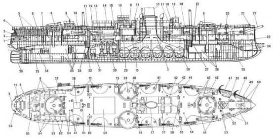 Компоновочный чертёж крейсера Адмирал Нахимов