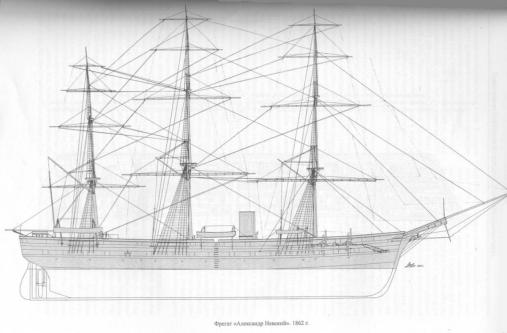 Схема фрегата Александр Невский