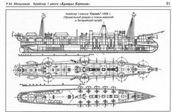 разрез крейсера Адмирал Корнилов. чертеж