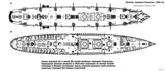 палубы крейсера Адмирал Корнилов. чертеж