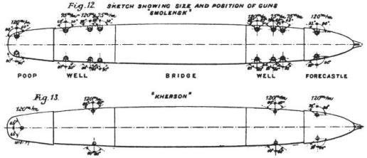 план артиллерии парохода Херсон