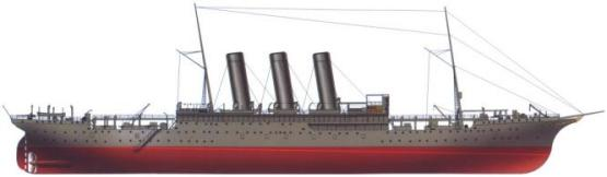 Чертёж модели крейсера Лена