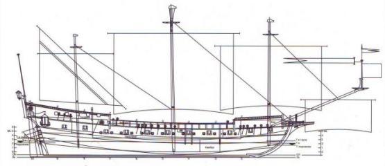 Чертёж корабля Апостол Пётр.