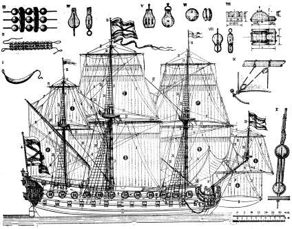 Чертёж модели корабля  Гото Предестинация, общий