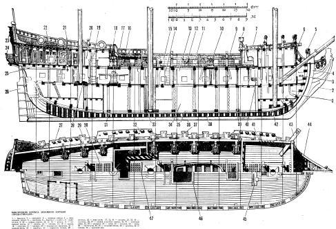 Чертёж модели корабля  Гото Предестинация корпус
