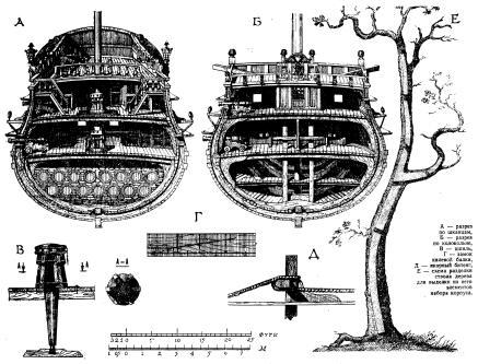 Чертёж модели корабля  Гото Предестинация, сечения