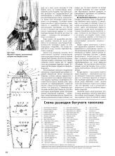 Очерк корабля Полтава. 3
