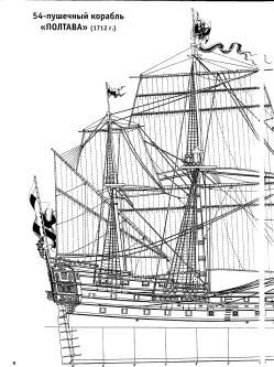 Чертёж модели корабля Полтава.  Общий вид