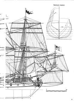 Чертёж модели корабля Полтава.
