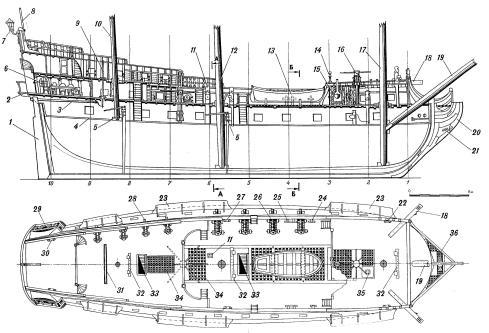 Чертёж модели корабля Полтава. корпус, проекции