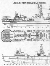 Чертёж модели корабля Адмирал Пантелеев - корма.