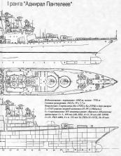 Чертёж модели корабля Адмирал Пантелеев - нос.